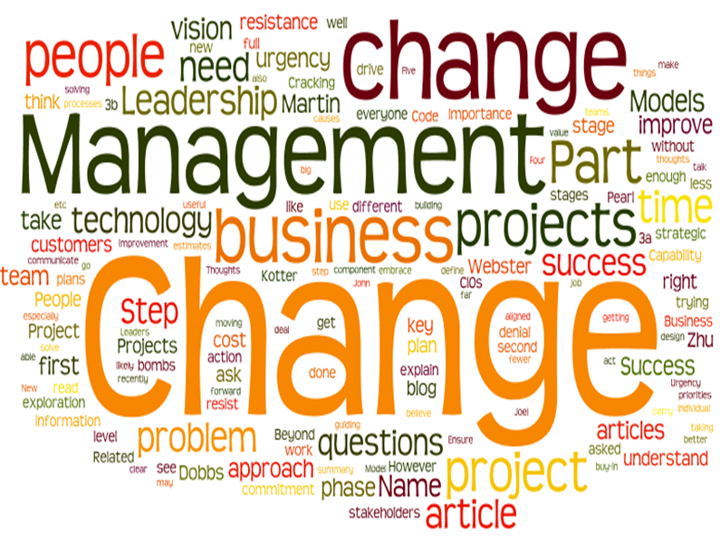 change-management-word-cloud-from-wordle-net